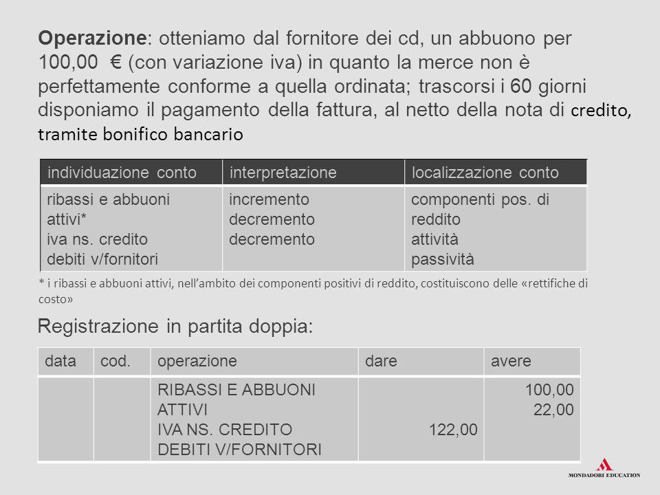 Operazione: otteniamo dal fornitore dei cd, un abbuono per 100,00 € (con variazione iva) in quanto la merce non è perfettamente conforme a quella ordi