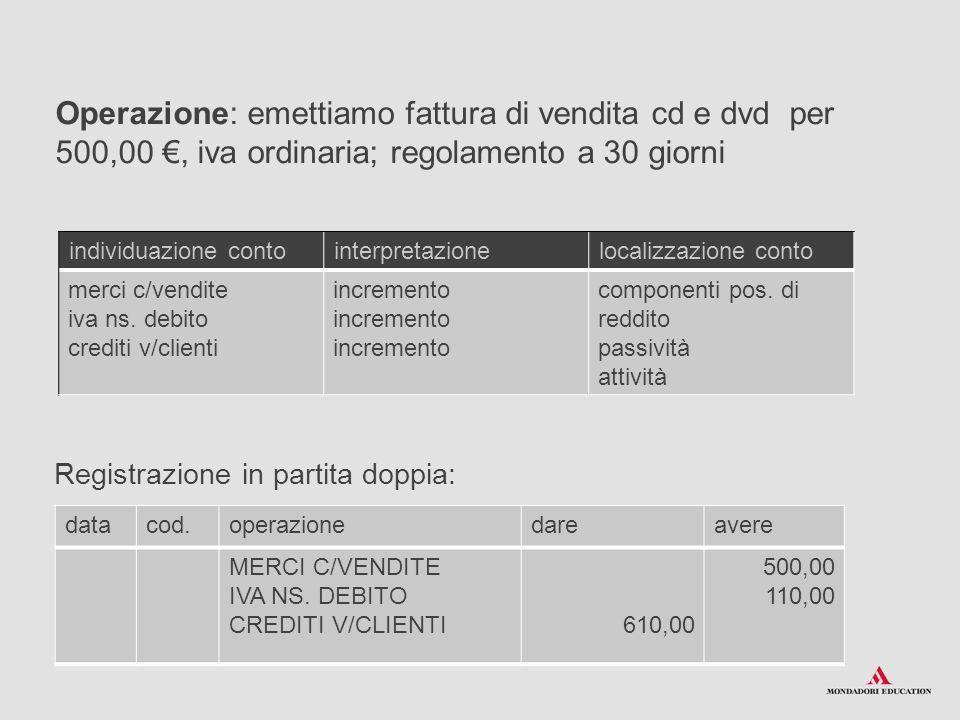 Operazione: emettiamo fattura di vendita cd e dvd per 500,00 €, iva ordinaria; regolamento a 30 giorni individuazione contointerpretazionelocalizzazione conto merci c/vendite iva ns.