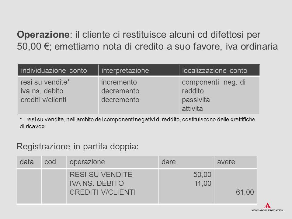 Operazione: il cliente ci restituisce alcuni cd difettosi per 50,00 €; emettiamo nota di credito a suo favore, iva ordinaria individuazione contointerpretazionelocalizzazione conto resi su vendite* iva ns.