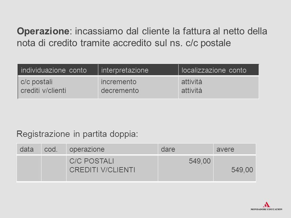 Operazione: incassiamo dal cliente la fattura al netto della nota di credito tramite accredito sul ns. c/c postale individuazione contointerpretazione