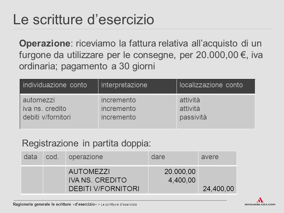 Le scritture d'esercizio Operazione: riceviamo la fattura relativa all'acquisto di un furgone da utilizzare per le consegne, per 20.000,00 €, iva ordi