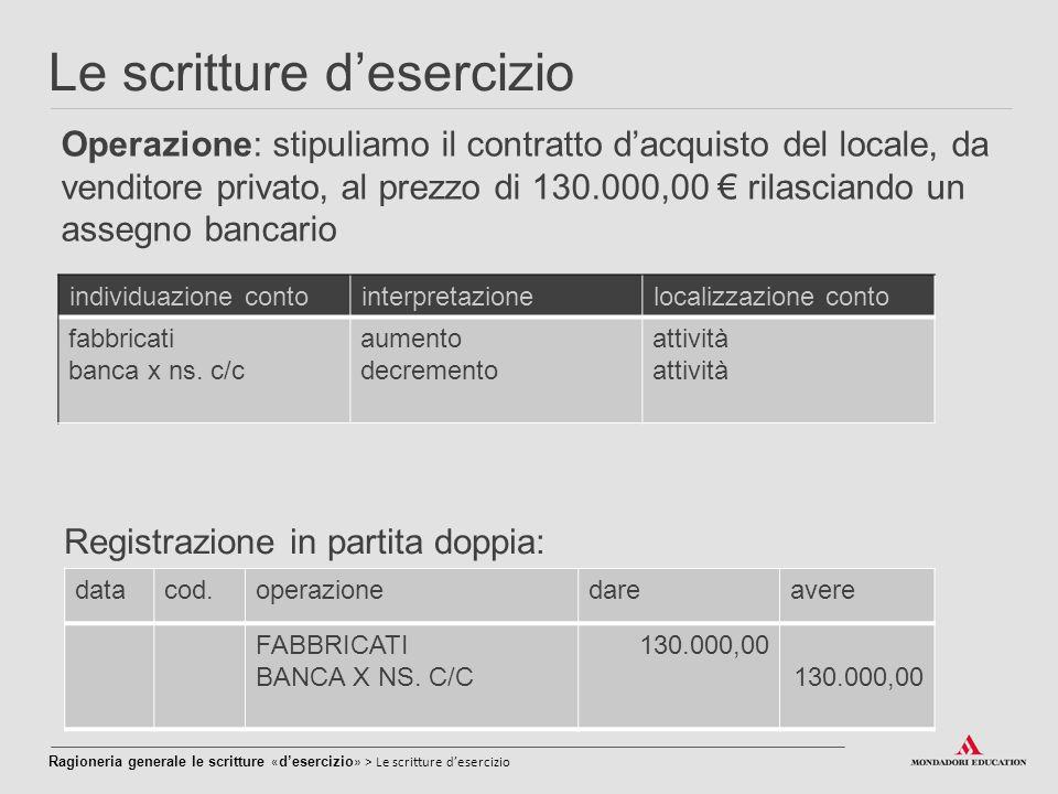 Le scritture d'esercizio Operazione: stipuliamo il contratto d'acquisto del locale, da venditore privato, al prezzo di 130.000,00 € rilasciando un ass