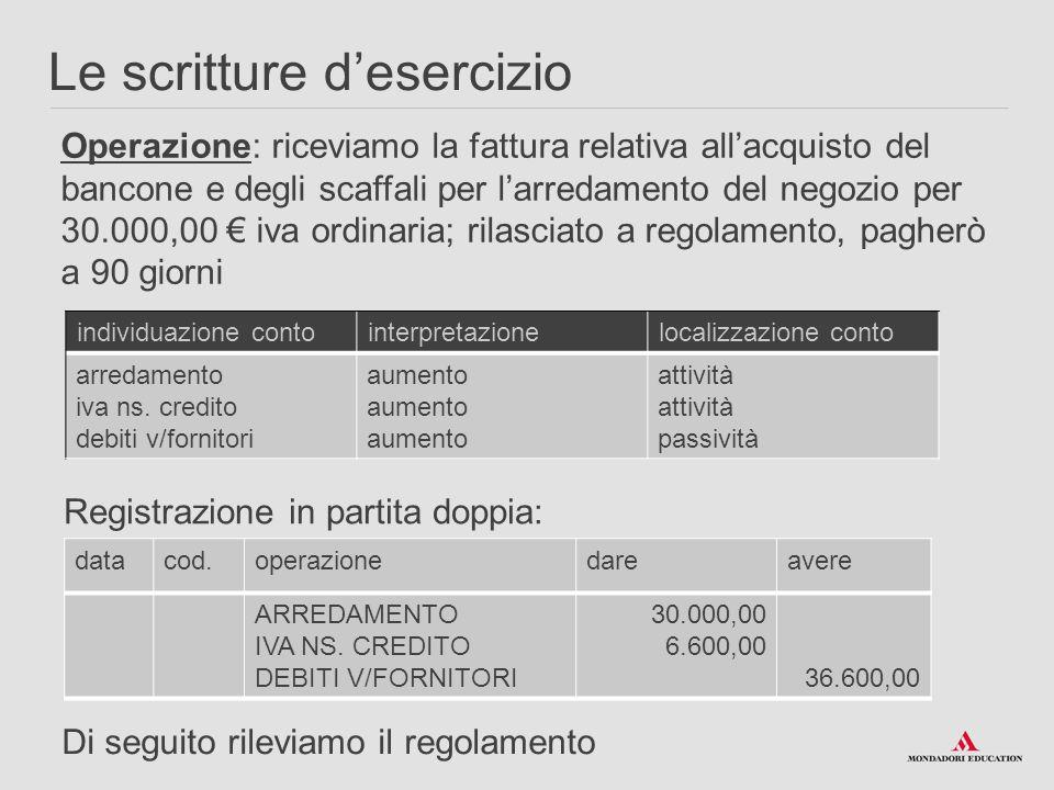 Le scritture d'esercizio Operazione: riceviamo la fattura relativa all'acquisto del bancone e degli scaffali per l'arredamento del negozio per 30.000,