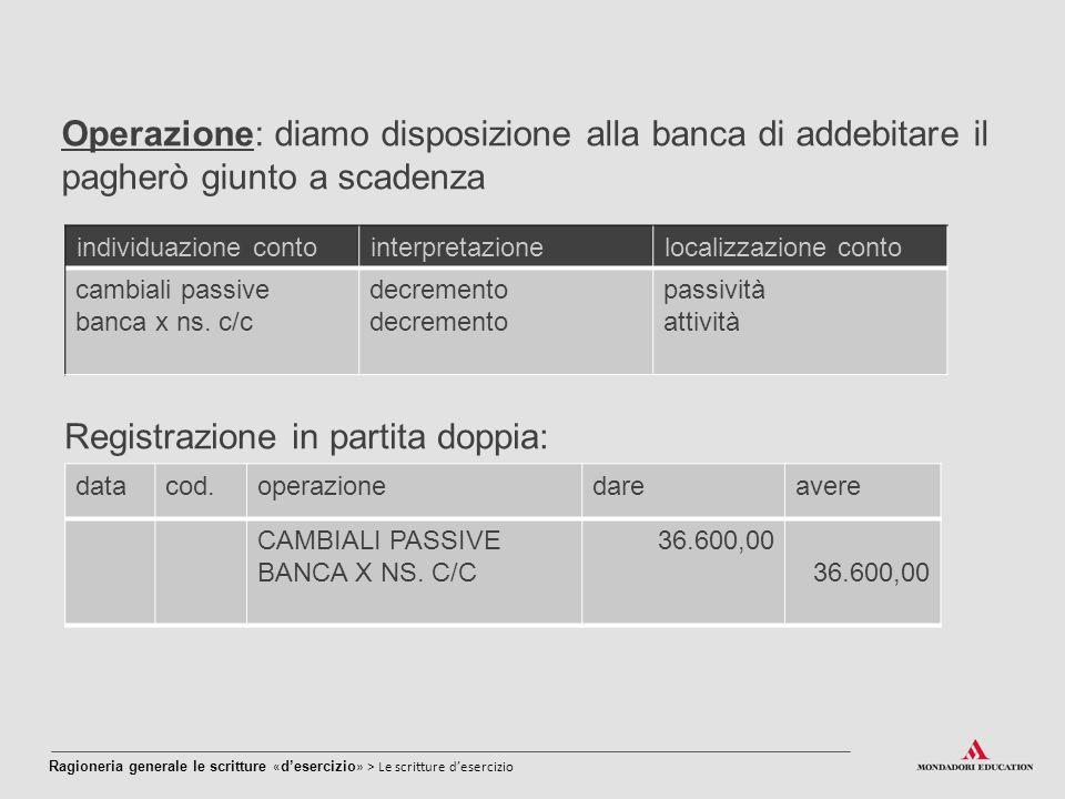 Operazione: diamo disposizione alla banca di addebitare il pagherò giunto a scadenza individuazione contointerpretazionelocalizzazione conto cambiali passive banca x ns.
