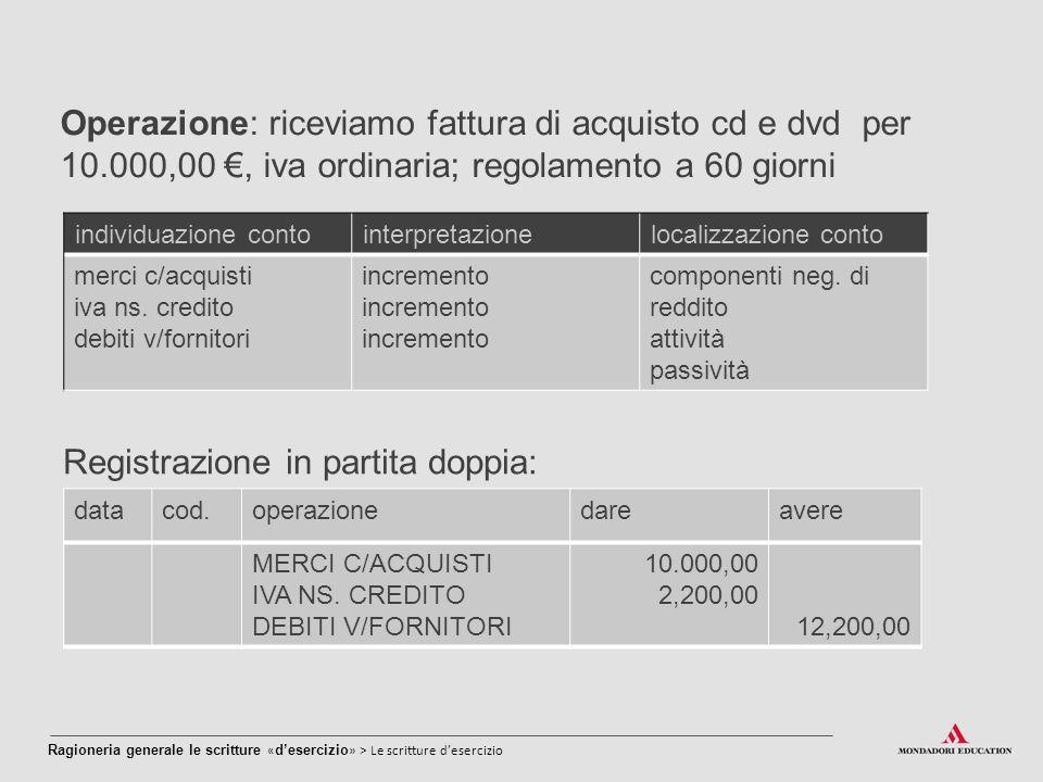 Operazione: riceviamo fattura di acquisto cd e dvd per 10.000,00 €, iva ordinaria; regolamento a 60 giorni individuazione contointerpretazionelocalizzazione conto merci c/acquisti iva ns.