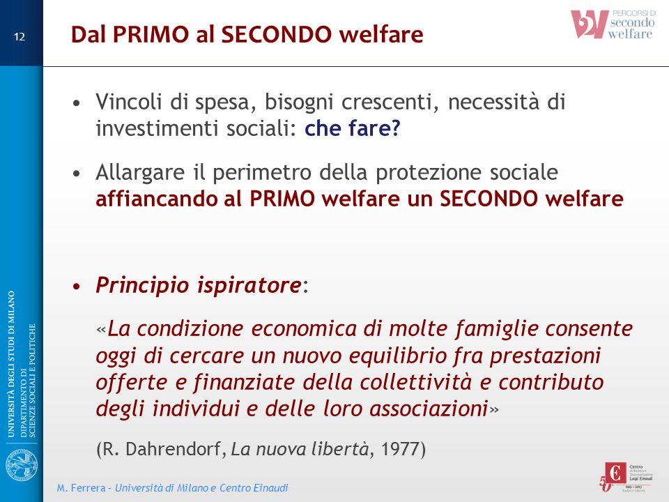 Dal PRIMO al SECONDO welfare Vincoli di spesa, bisogni crescenti, necessità di investimenti sociali: che fare? Allargare il perimetro della protezione