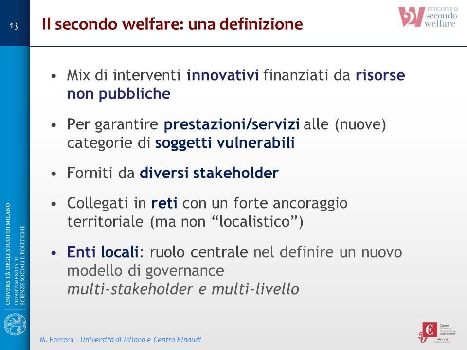 Il secondo welfare: una definizione Mix di interventi innovativi finanziati da risorse non pubbliche Per garantire prestazioni/servizi alle (nuove) ca