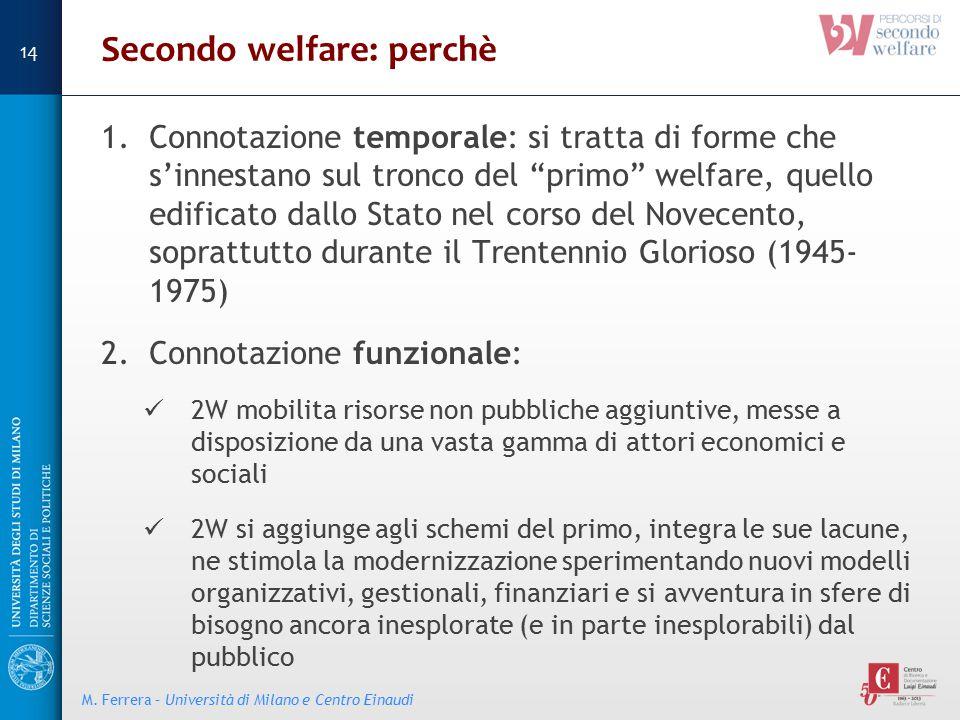 """Secondo welfare: perchè 1.Connotazione temporale: si tratta di forme che s'innestano sul tronco del """"primo"""" welfare, quello edificato dallo Stato nel"""
