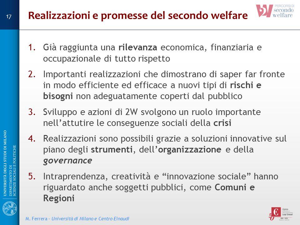 Realizzazioni e promesse del secondo welfare 1.Già raggiunta una rilevanza economica, finanziaria e occupazionale di tutto rispetto 2.Importanti reali