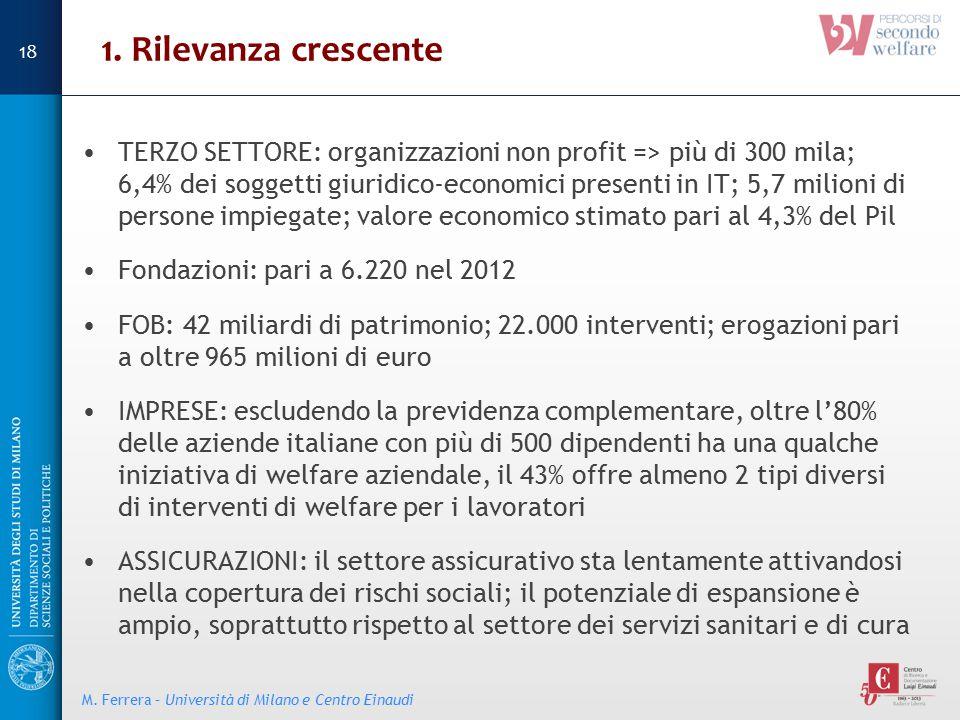 1. Rilevanza crescente TERZO SETTORE: organizzazioni non profit => più di 300 mila; 6,4% dei soggetti giuridico-economici presenti in IT; 5,7 milioni