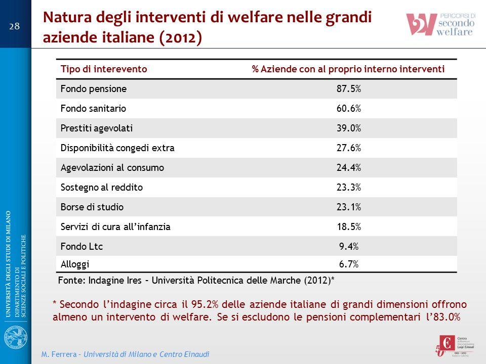 Natura degli interventi di welfare nelle grandi aziende italiane (2012) M. Ferrera – Università di Milano e Centro Einaudi Tipo di interevento% Aziend