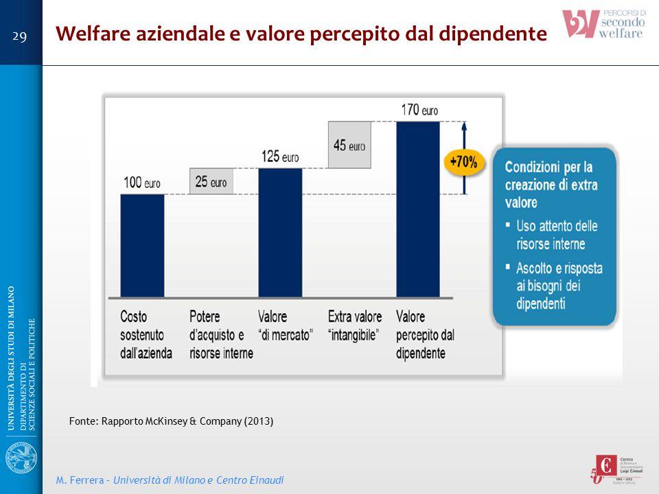 Welfare aziendale e valore percepito dal dipendente Fonte: Rapporto McKinsey & Company (2013) M. Ferrera – Università di Milano e Centro Einaudi 29