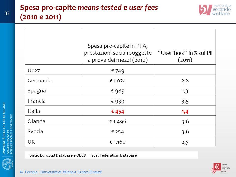 """Spesa pro-capite in PPA, prestazioni sociali soggette a prova dei mezzi (2010) """"User fees"""" in % sul Pil (2011) Ue27€ 749 Germania€ 1.0242,8 Spagna€ 98"""