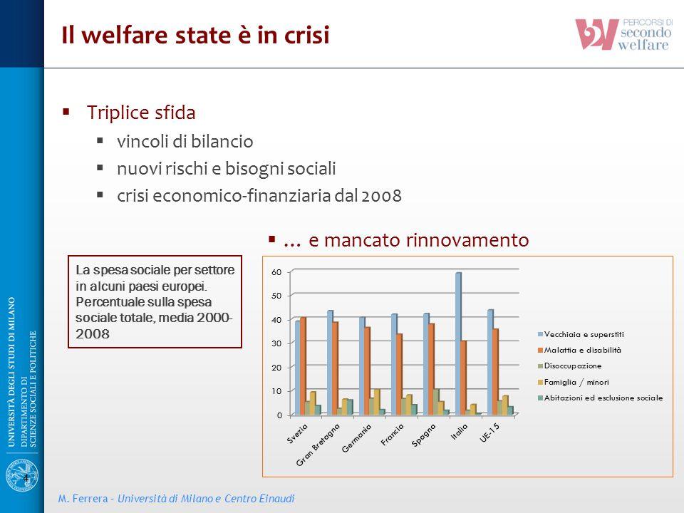 Il welfare state è in crisi 4  Triplice sfida  vincoli di bilancio  nuovi rischi e bisogni sociali  crisi economico-finanziaria dal 2008  … e man