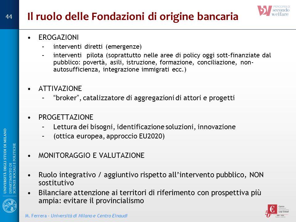 EROGAZIONI –interventi diretti (emergenze) –interventi pilota (soprattutto nelle aree di policy oggi sott-finanziate dal pubblico: povertà, asili, ist