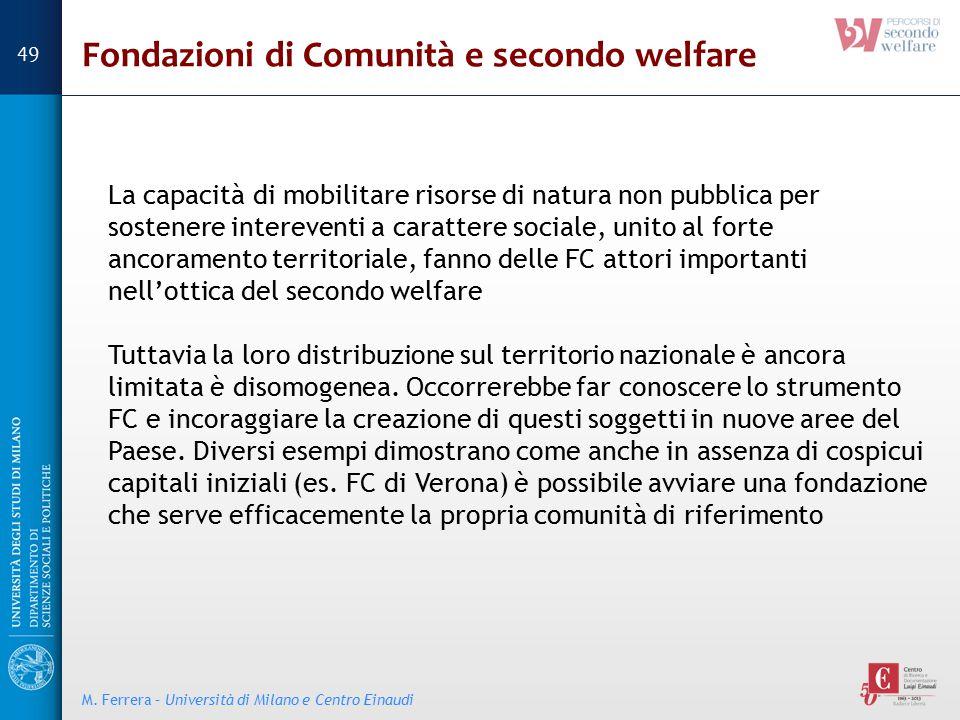 Fondazioni di Comunità e secondo welfare La capacità di mobilitare risorse di natura non pubblica per sostenere intereventi a carattere sociale, unito