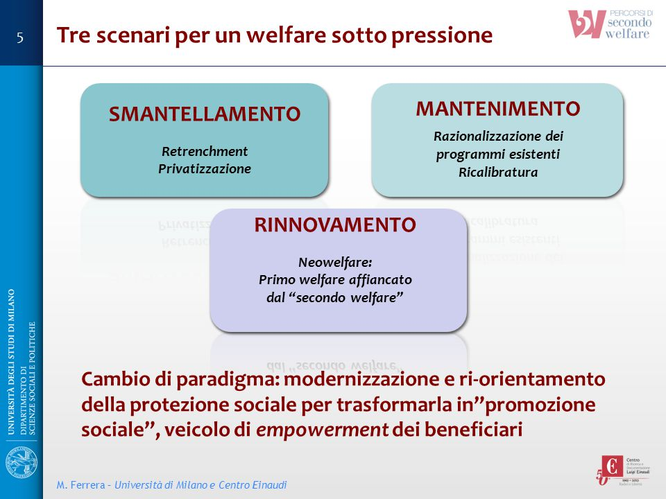I nodi (irrisolti) del primo welfare Spesa sociale italiana in linea con media UE: 30% vs.