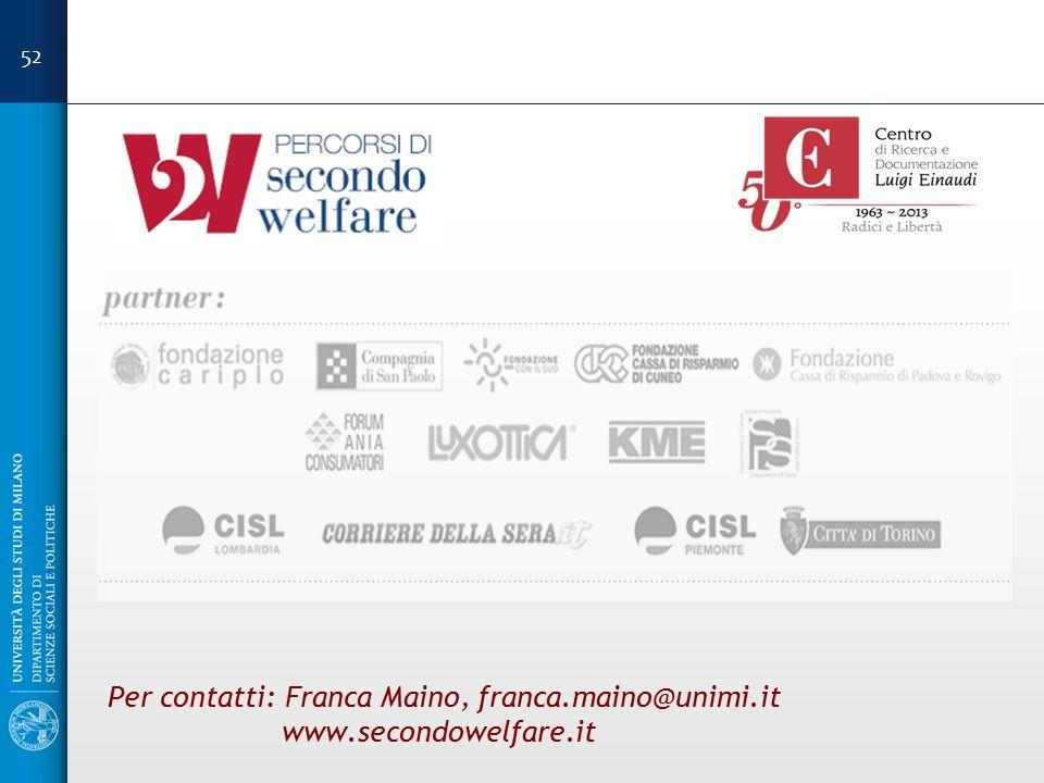 Per contatti: Franca Maino, franca.maino@unimi.it www.secondowelfare.it 52