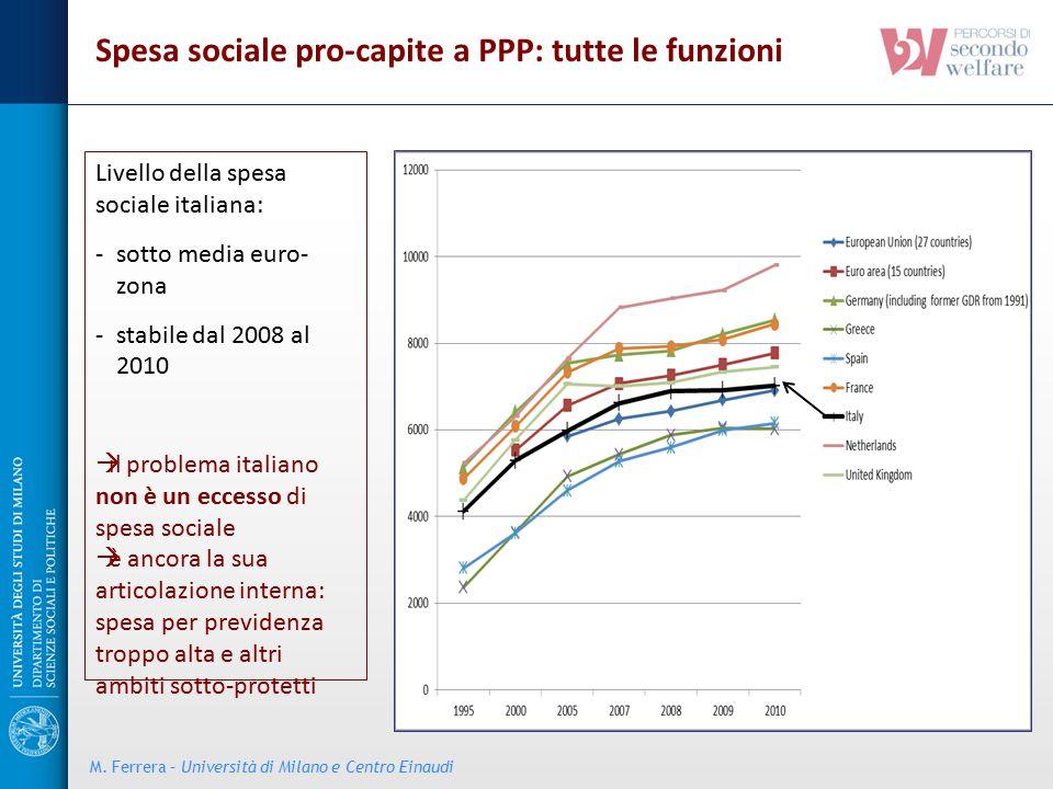Spesa sociale pro-capite a PPP: tutte le funzioni Livello della spesa sociale italiana: -sotto media euro- zona -stabile dal 2008 al 2010  il problem