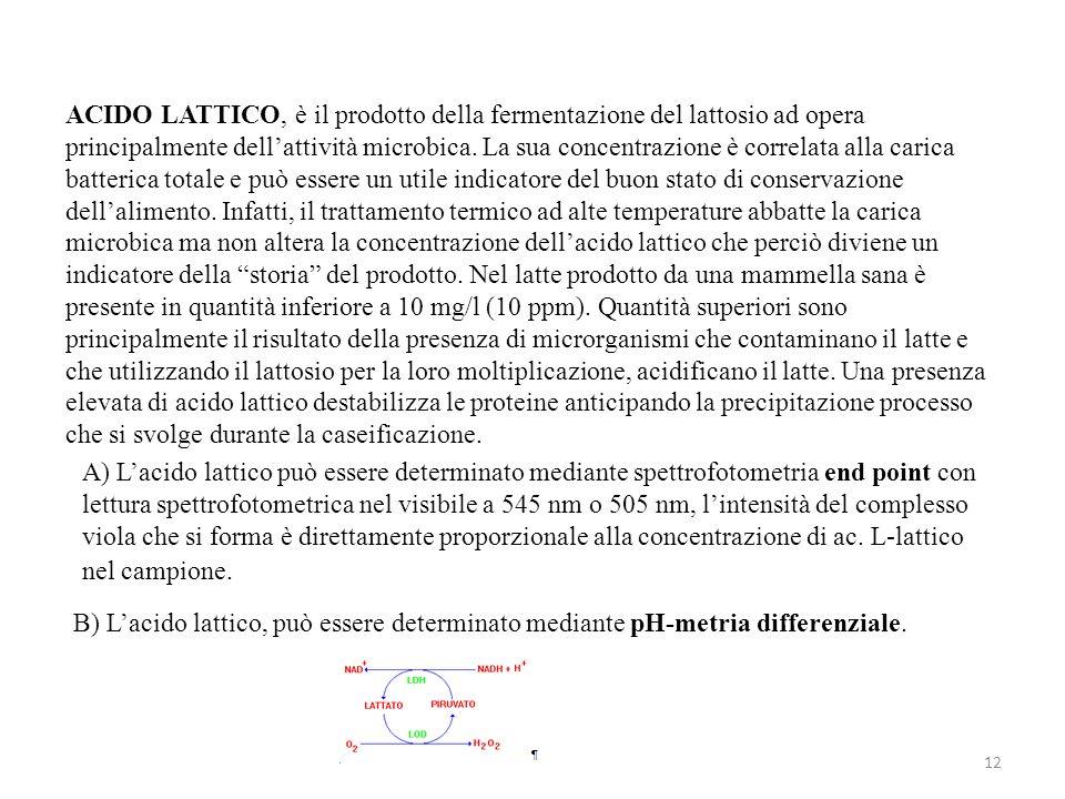 ACIDO LATTICO, è il prodotto della fermentazione del lattosio ad opera principalmente dell'attività microbica.