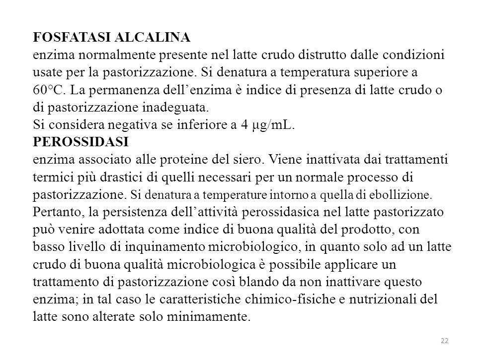 FOSFATASI ALCALINA enzima normalmente presente nel latte crudo distrutto dalle condizioni usate per la pastorizzazione.