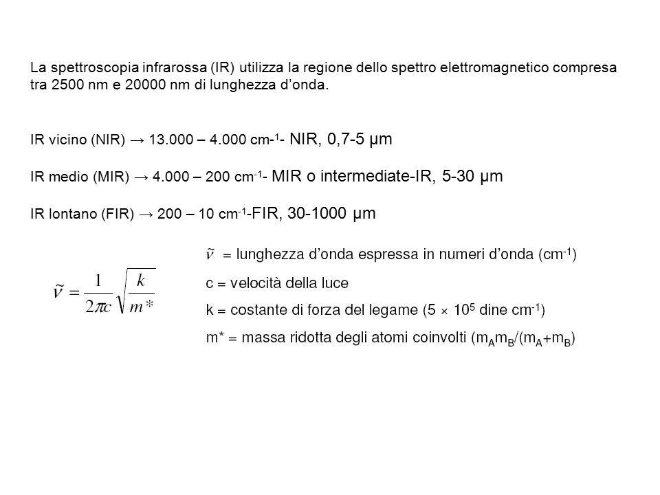 La spettroscopia infrarossa (IR) utilizza la regione dello spettro elettromagnetico compresa tra 2500 nm e 20000 nm di lunghezza d'onda. IR vicino (NI