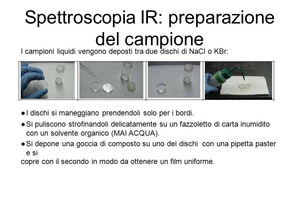 Spettroscopia IR: preparazione del campione I campioni liquidi vengono deposti tra due dischi di NaCl o KBr: ●I dischi si maneggiano prendendoli solo