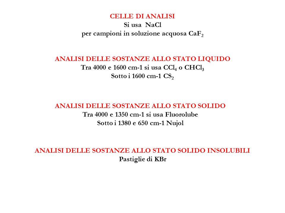 ANALISI DELLE SOSTANZE ALLO STATO LIQUIDO Tra 4000 e 1600 cm-1 si usa CCl 4 o CHCl 3 Sotto i 1600 cm-1 CS 2 ANALISI DELLE SOSTANZE ALLO STATO SOLIDO T
