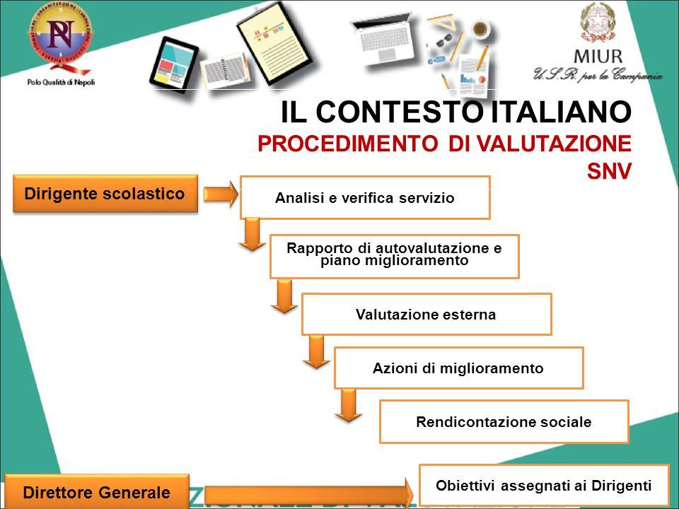 12 Valutazione esterna Azioni di miglioramento Rendicontazione sociale Analisi e verifica servizio Rapporto di autovalutazione e piano miglioramento I