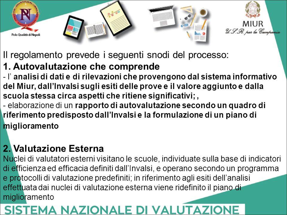 Il regolamento prevede i seguenti snodi del processo: 1. Autovalutazione che comprende - l' analisi di dati e di rilevazioni che provengono dal sistem