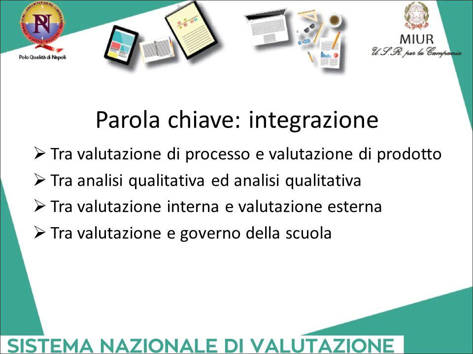 Parola chiave: integrazione  Tra valutazione di processo e valutazione di prodotto  Tra analisi qualitativa ed analisi qualitativa  Tra valutazione