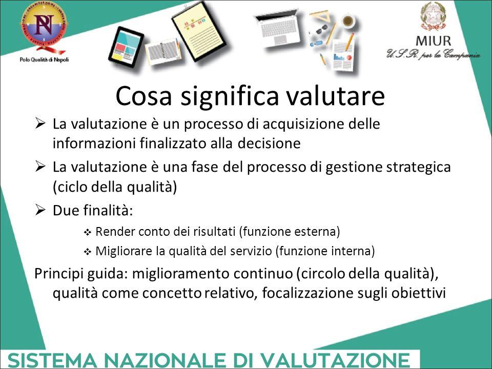 Cosa significa valutare  La valutazione è un processo di acquisizione delle informazioni finalizzato alla decisione  La valutazione è una fase del p