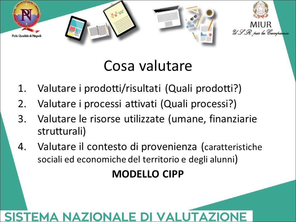Cosa valutare 1.Valutare i prodotti/risultati (Quali prodotti?) 2.Valutare i processi attivati (Quali processi?) 3.Valutare le risorse utilizzate (uma