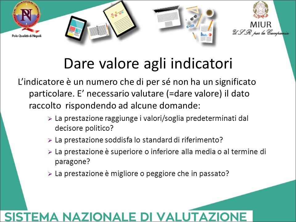 Dare valore agli indicatori L'indicatore è un numero che di per sé non ha un significato particolare. E' necessario valutare (=dare valore) il dato ra