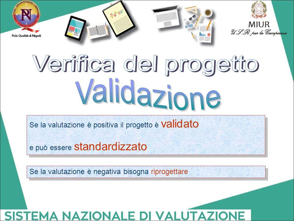 Se la valutazione è positiva il progetto è validato e può essere standardizzato Se la valutazione è positiva il progetto è validato e può essere stand