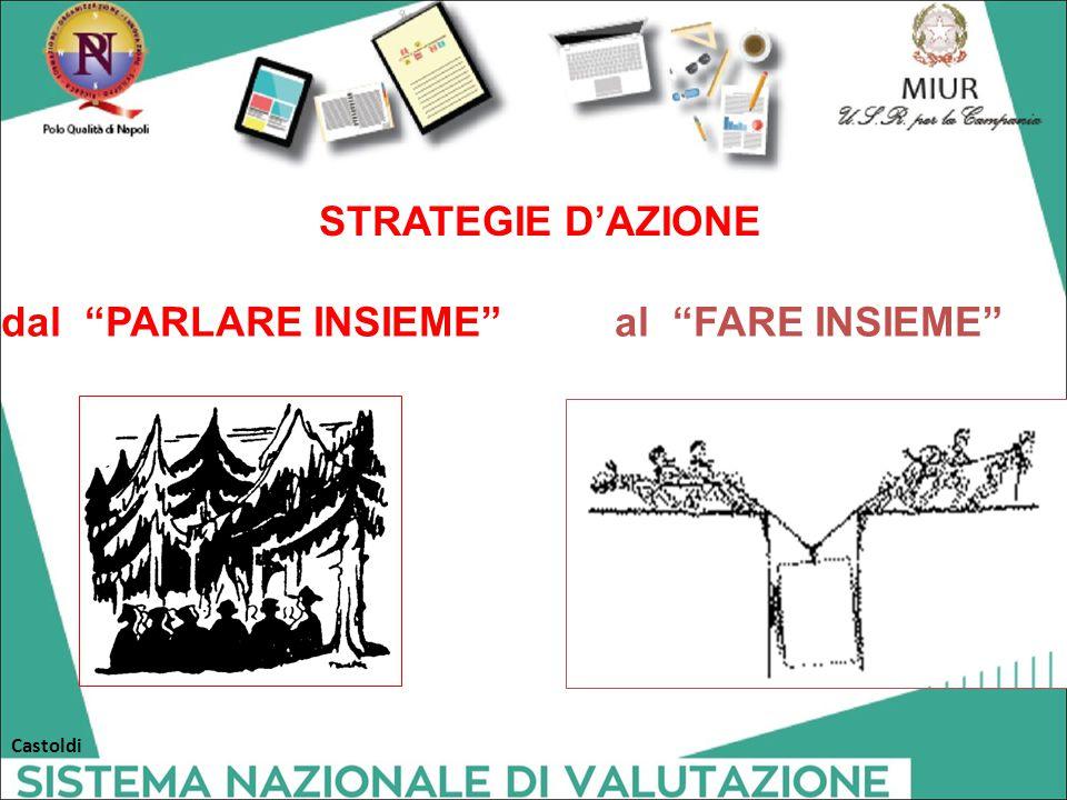 """dal """"PARLARE INSIEME""""al """"FARE INSIEME"""" STRATEGIE D'AZIONE Castoldi"""