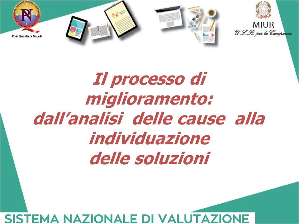 Il processo di miglioramento: dall'analisi delle cause alla individuazione delle soluzioni