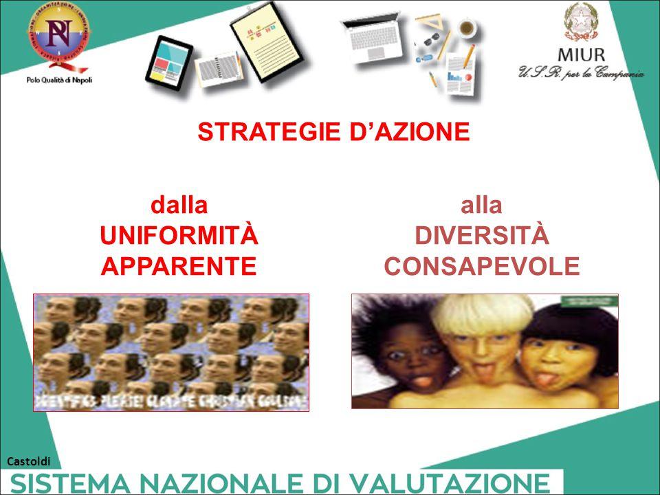 dalla UNIFORMITÀ APPARENTE alla DIVERSITÀ CONSAPEVOLE STRATEGIE D'AZIONE Castoldi