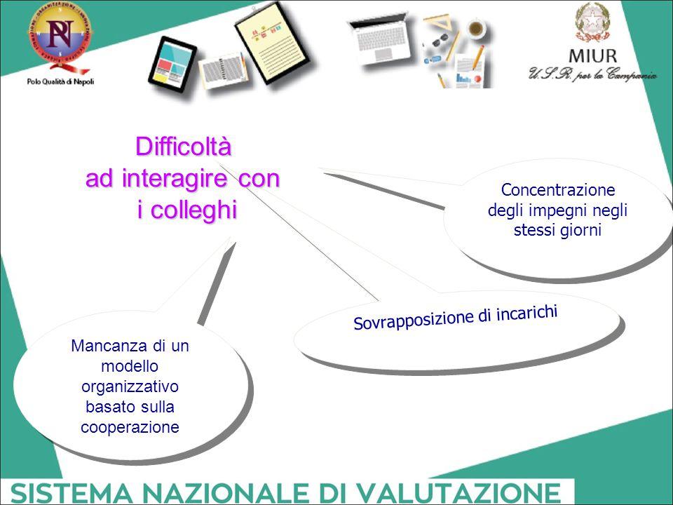 Concentrazione degli impegni negli stessi giorni Sovrapposizione di incarichi Mancanza di un modello organizzativo basato sulla cooperazione Difficolt
