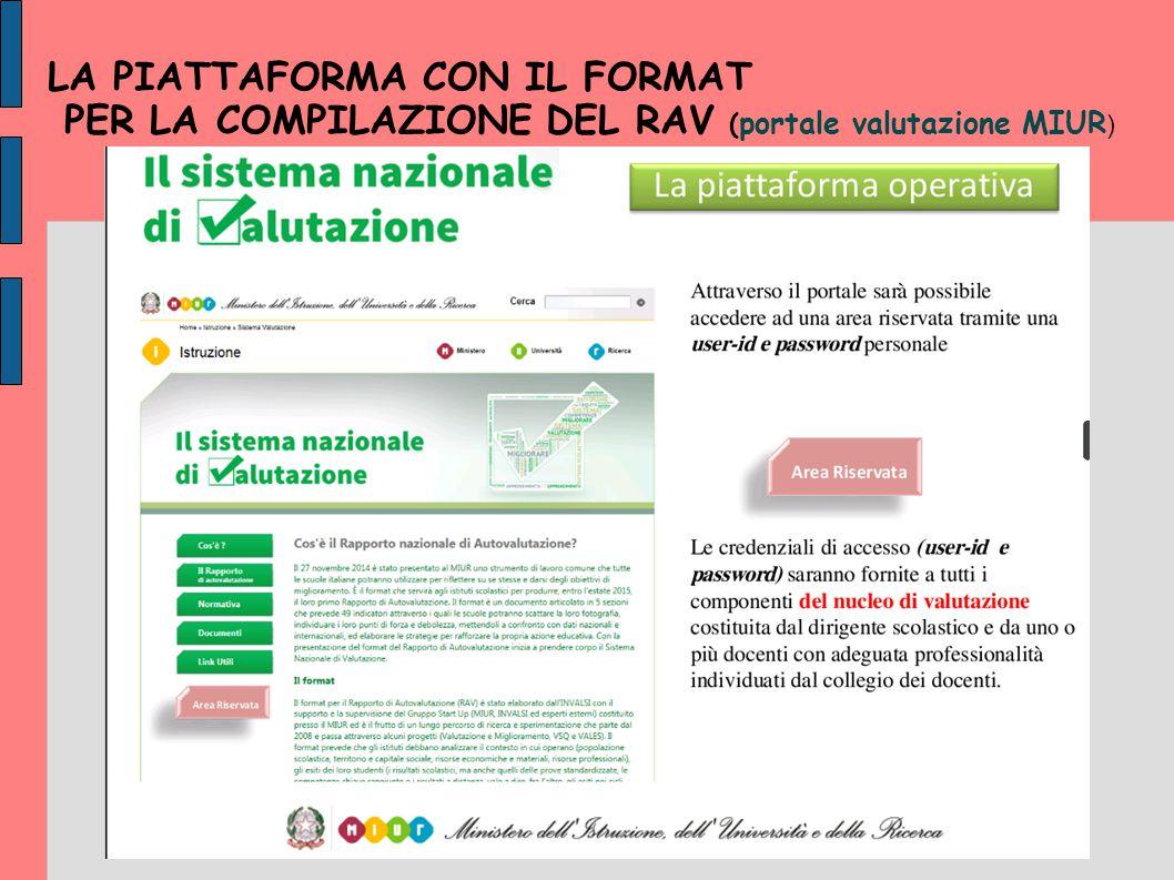 LA PIATTAFORMA CON IL FORMAT PER LA COMPILAZIONE DEL RAV ( portale valutazione MIUR )