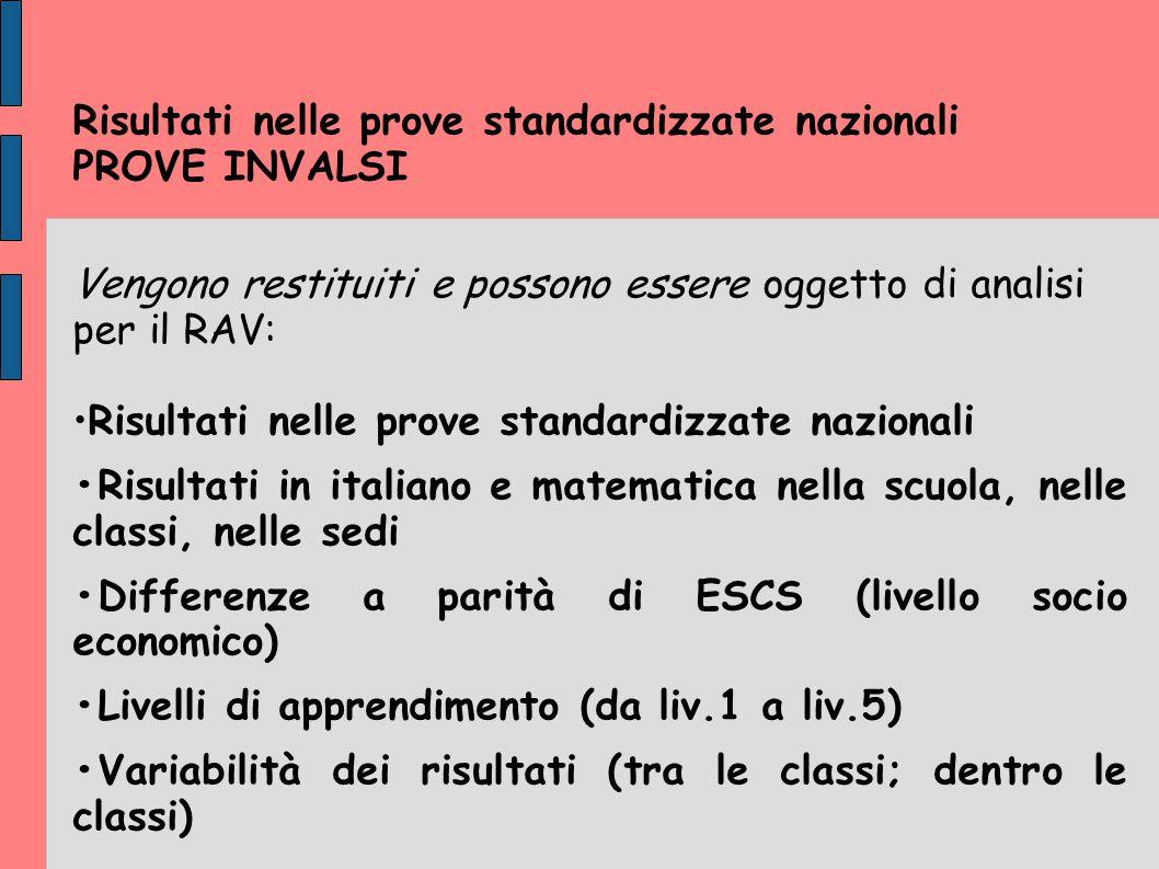 Risultati nelle prove standardizzate nazionali PROVE INVALSI Vengono restituiti e possono essere oggetto di analisi per il RAV: Risultati nelle prove standardizzate nazionali Risultati in italiano e matematica nella scuola, nelle classi, nelle sedi Differenze a parità di ESCS (livello socio economico) Livelli di apprendimento (da liv.1 a liv.5) Variabilità dei risultati (tra le classi; dentro le classi)
