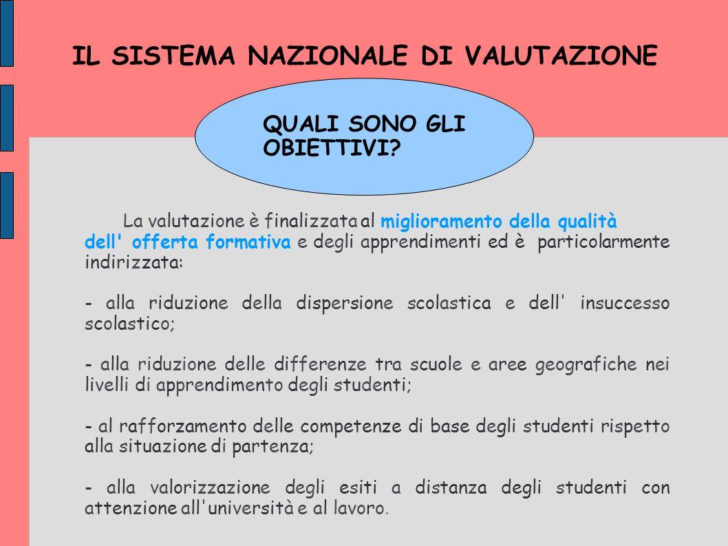 IL SISTEMA NAZIONALE DI VALUTAZIONE La valutazione è finalizzata al miglioramento della qualità dell' offerta formativa e degli apprendimenti ed è par