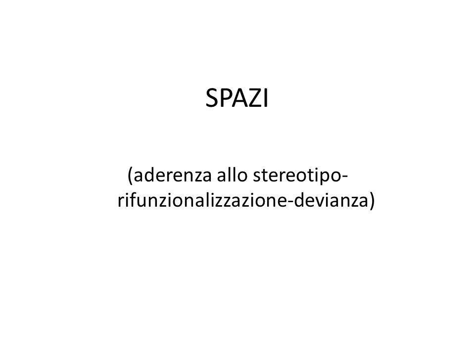 SPAZI (aderenza allo stereotipo- rifunzionalizzazione-devianza)