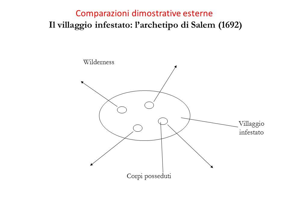 Comparazioni dimostrative esterne Il villaggio infestato: l'archetipo di Salem (1692) Wilderness Villaggio infestato Corpi posseduti