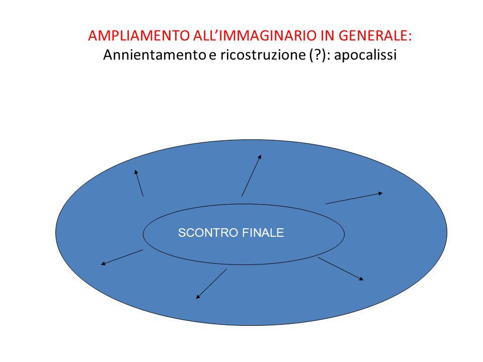 AMPLIAMENTO ALL'IMMAGINARIO IN GENERALE: Annientamento e ricostruzione (?): apocalissi SCONTRO FINALE