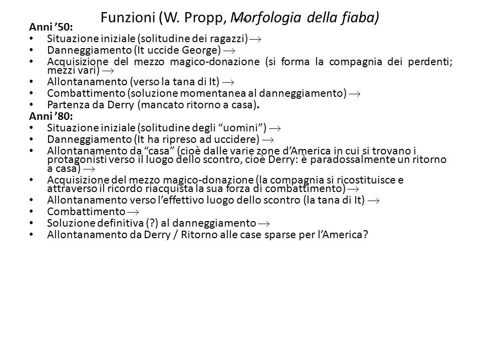Funzioni (W.