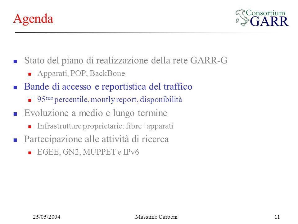 25/05/2004Massimo Carboni11 Agenda Stato del piano di realizzazione della rete GARR-G Apparati, POP, BackBone Bande di accesso e reportistica del traf