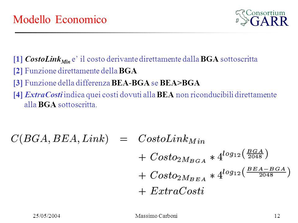 25/05/2004Massimo Carboni12 Modello Economico [1] CostoLink Min e' il costo derivante direttamente dalla BGA sottoscritta [2] Funzione direttamente della BGA [3] Funzione della differenza BEA-BGA se BEA>BGA [4] ExtraCosti indica quei costi dovuti alla BEA non riconducibili direttamente alla BGA sottoscritta.