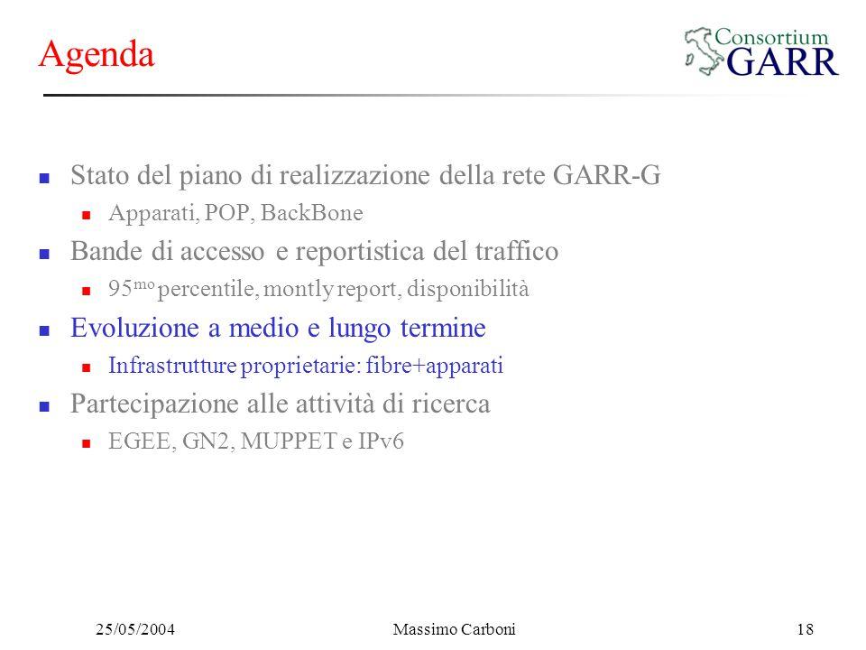 25/05/2004Massimo Carboni18 Agenda Stato del piano di realizzazione della rete GARR-G Apparati, POP, BackBone Bande di accesso e reportistica del traf