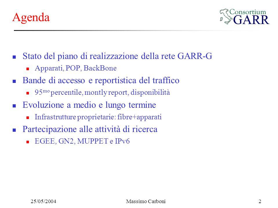 25/05/2004Massimo Carboni33 Prosecuzione Progetto IPv6 Le attivita future prevedono di Migrare tutto il backbone GARR in dual-stack, a breve tutti gli enti GARR potranno attivare il dual-stack in maniera nativa sul proprio link alla rete GARR.